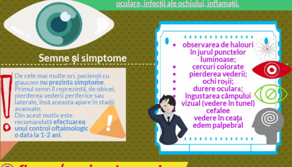 cum să restabiliți exercițiul vizual