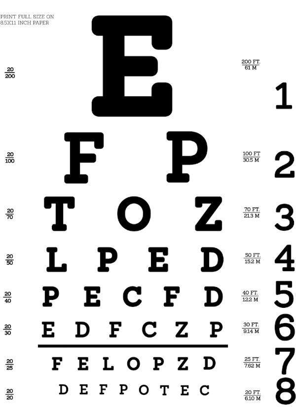 masa cu litere pentru teste de vedere)