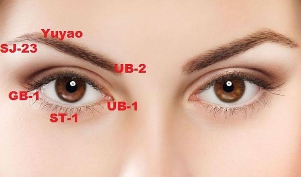 Masajul ochilor pentru a imbunatati vederea - Inflamație September
