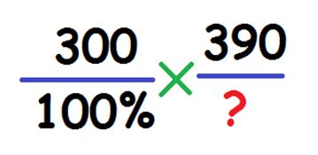 viziunea minus 7 este câte procente