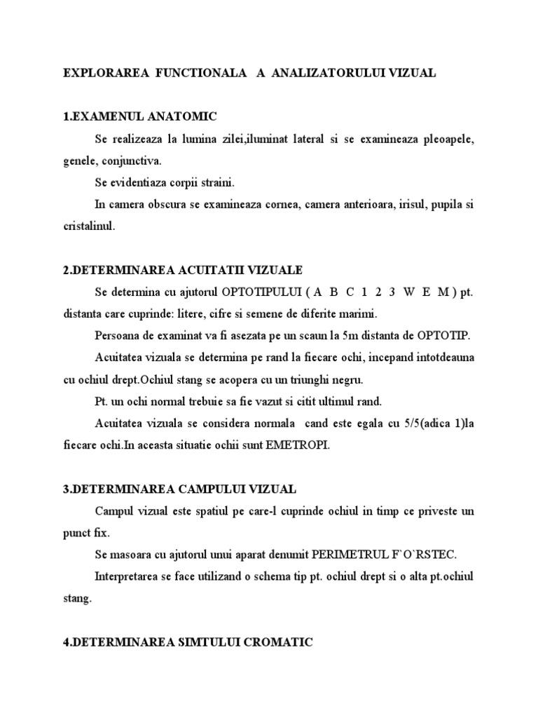 Câmp de vedere - Ochelari August, Schema de înregistrare a câmpului vizual