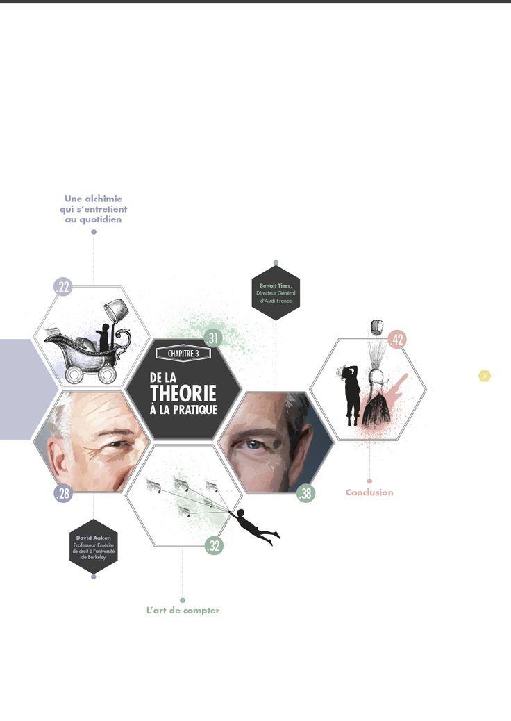 diagramă vizuală calico