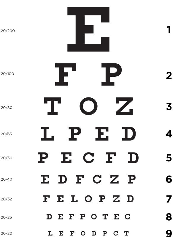 tabelul de acuitate vizuală al unghiurilor)