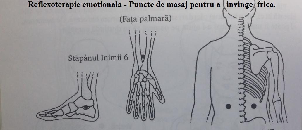 puncte de masaj pentru vedere