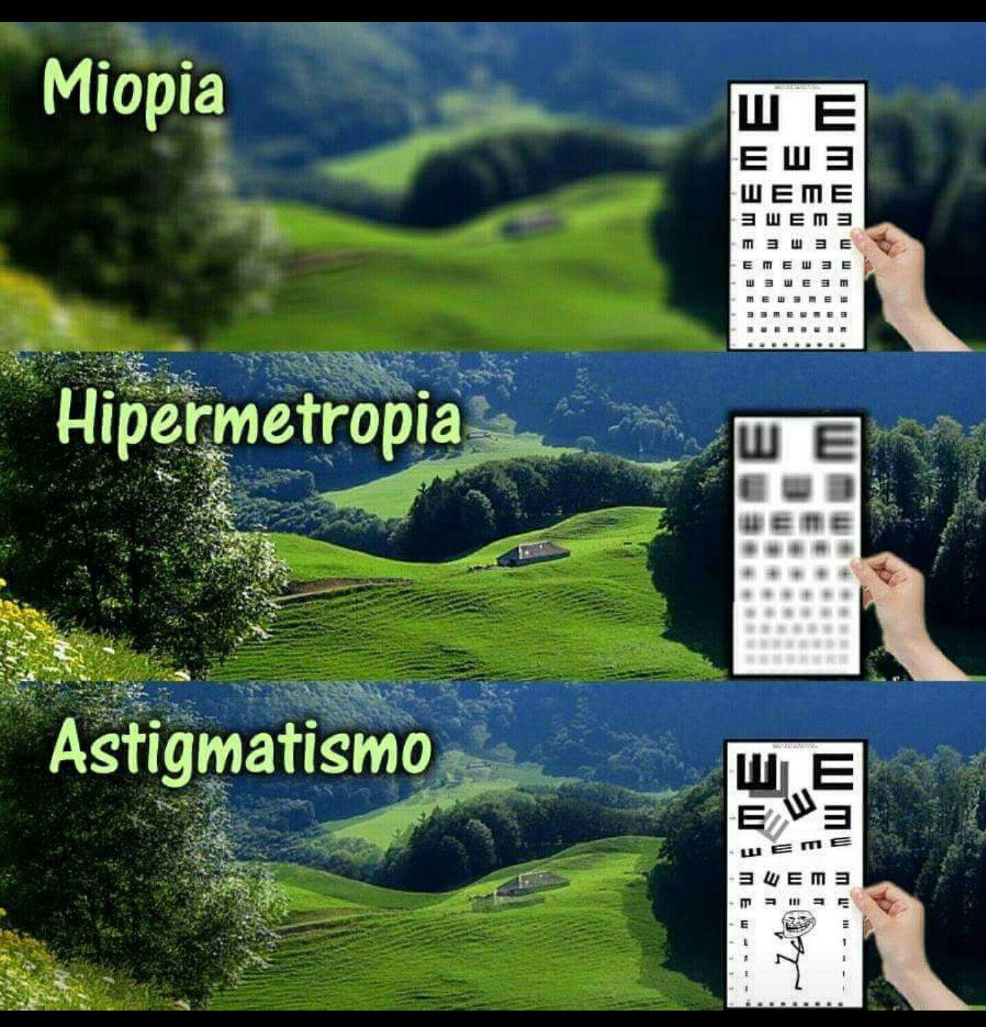 moștenirea de tip miopie)