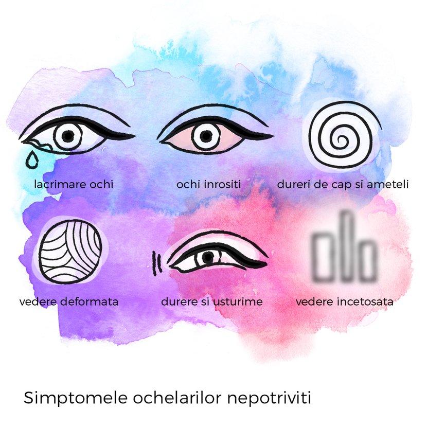 lentile colorate cu vedere normală)