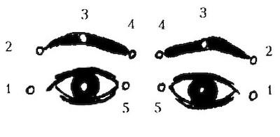 Ptoza facială: cum să preveniți îmbătrânirea pielii și să restabiliți elasticitatea acesteia