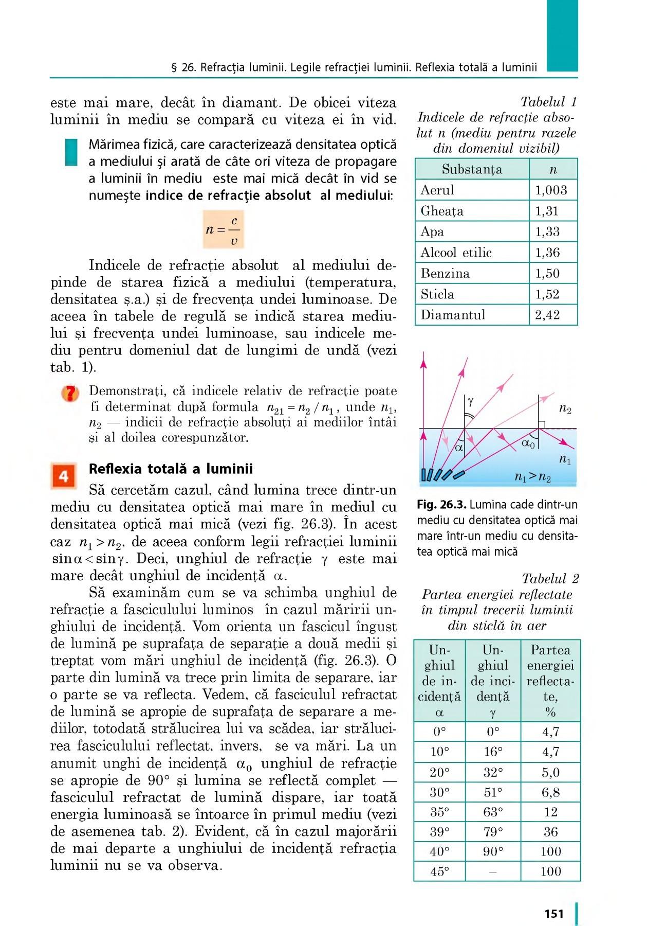 Determinarea acuității vizuale - visometrie