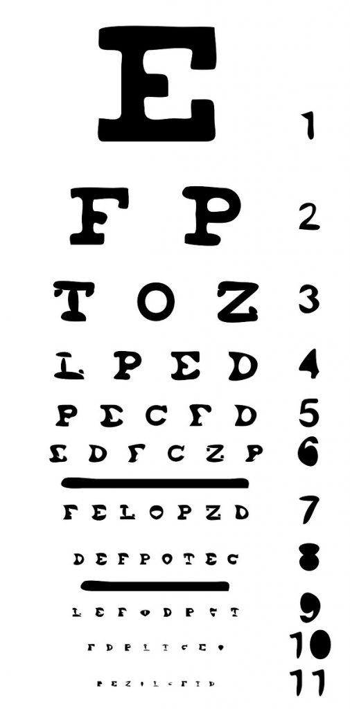 studiu de acuitate vizuală la distanță