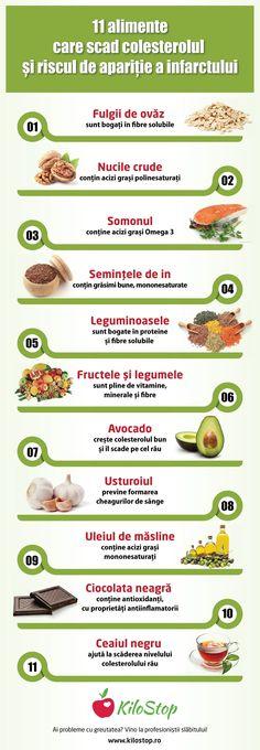 viziune refacerea alimentelor