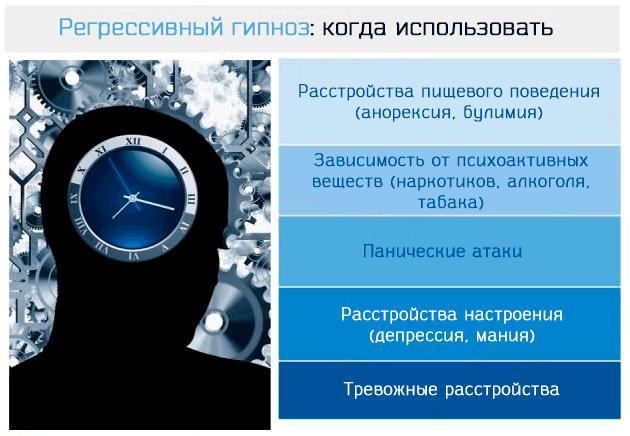 Viziunea sesiunii de tratament Kashpirovsky