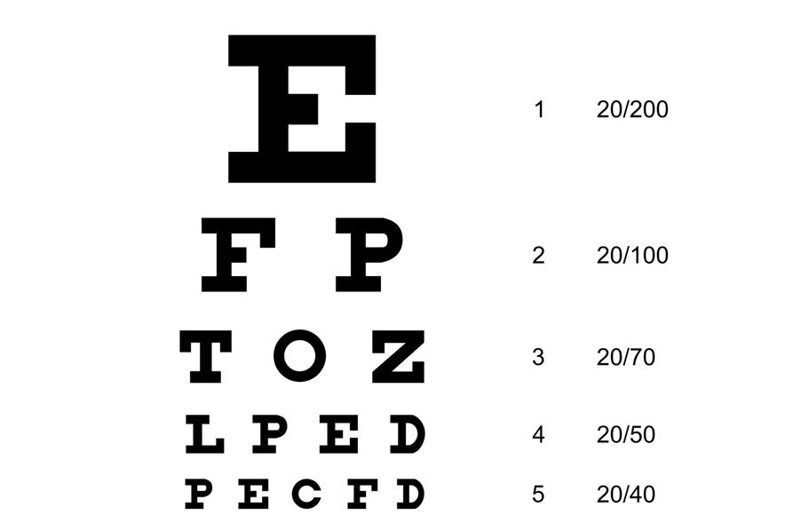 40 acuitate vizuală)
