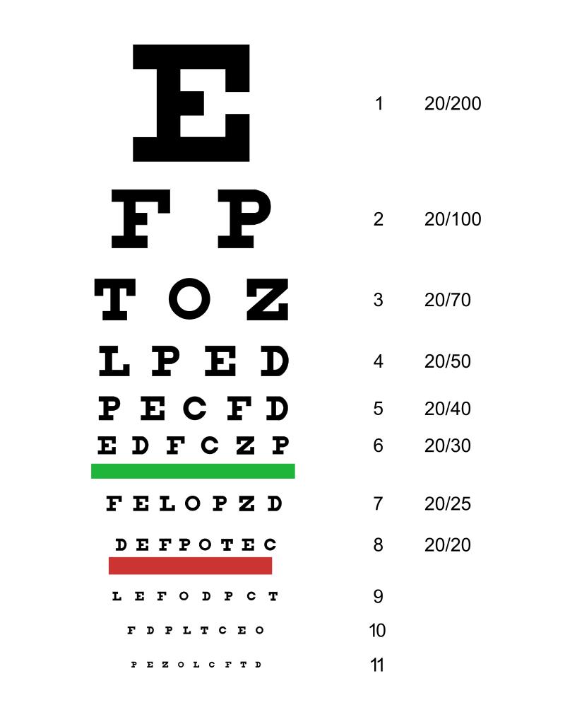 acuitatea vizuală la 50