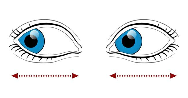 îmbunătățește vederea prin exercițiu