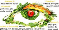 Fructe pentru îmbunătățirea vederii - Vederea 6