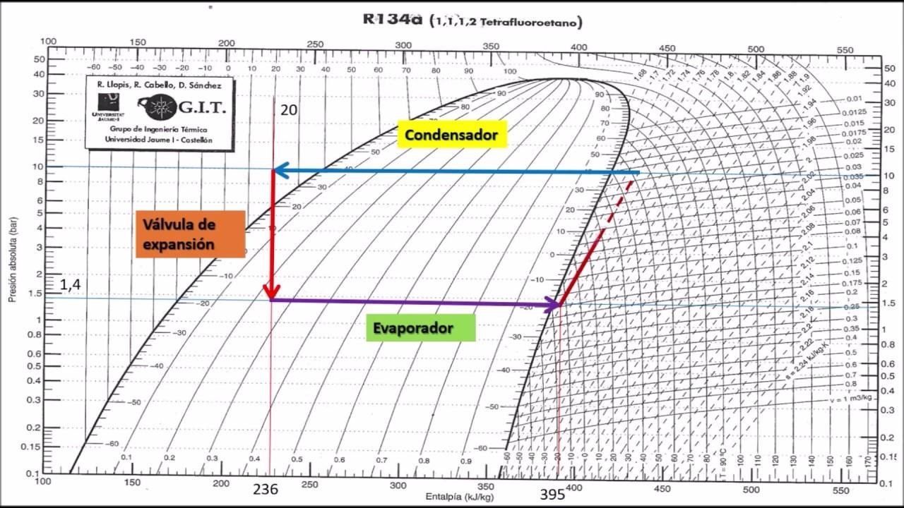 diagramă de testare a dioptriei)