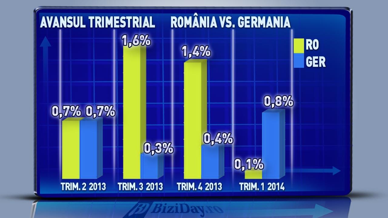 Creşterea economică maschează (încă) lenea unora Şi o mare lipsă de viziune — localuri-bucuresti.ro