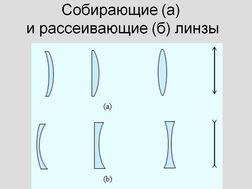 hipermetropie cu insuficiență vizuală legată de vârstă
