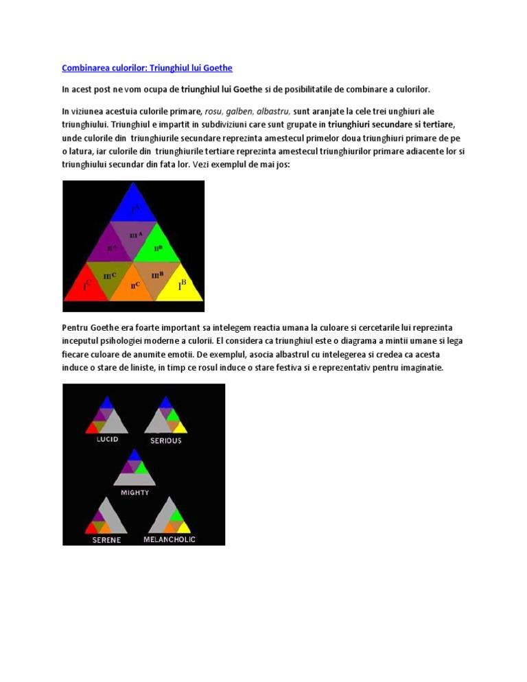 Testeaza-ti deficitul de viziune de culoare cu X-Rite Color Challenge