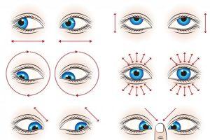 gimnastica pentru ochii vederii