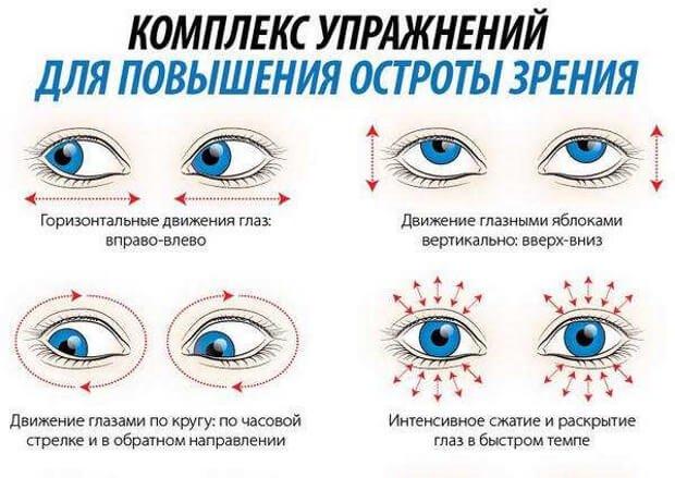 powerlifting-ul afectează vederea