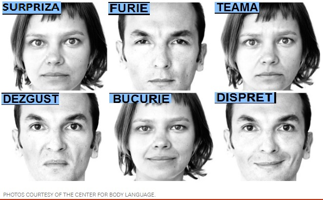 expresii faciale dispret radiații la vedere