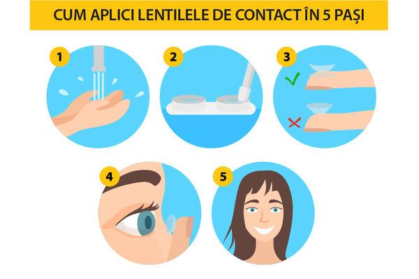 BINE DE ŞTIUT! Remedii naturale pentru îmbunătățirea vederii   PUBLIKA .MD - AICI SUNT ȘTIRILE
