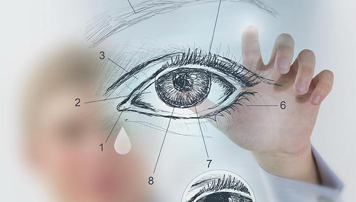 ochii răniți și vederea încețoșată