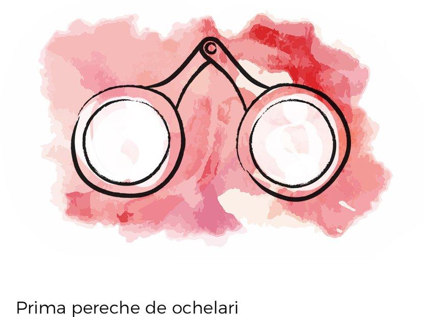Ochelari de distanță și Ochelari de citit
