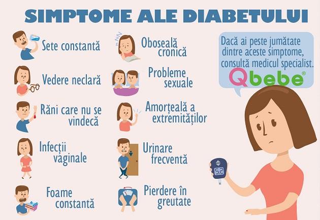 diabetul poate afecta vederea verificăm vederea online conform tabelului