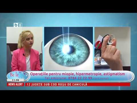 corectarea cu laser a recenziilor miopiei