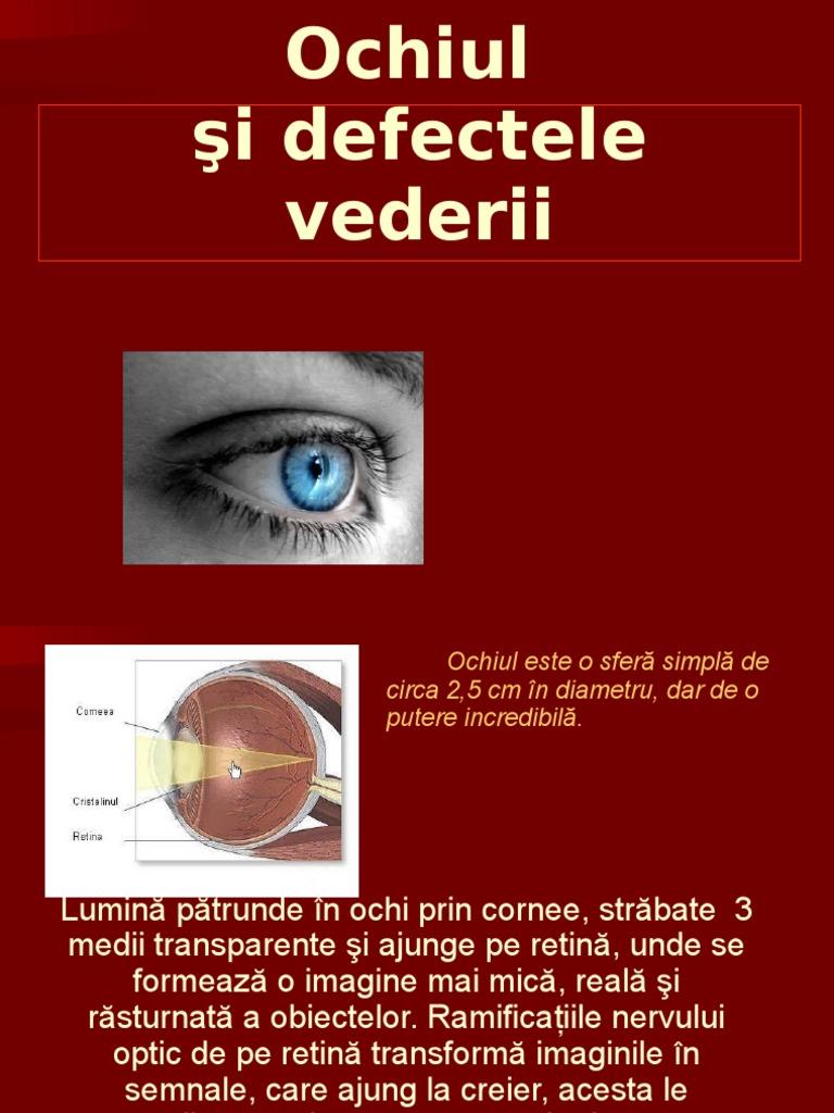 gimnastica pentru ochi hipermetropi masă pentru cercul de vedere