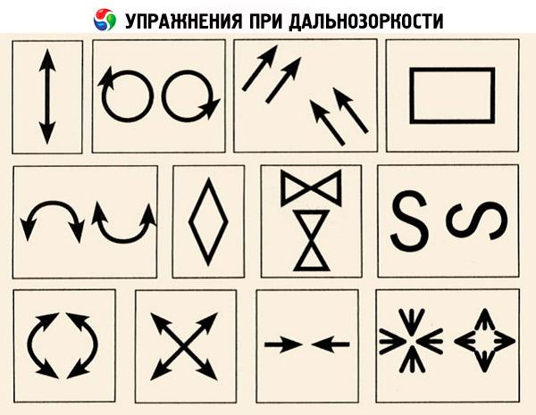 hipermetropie gimnastică oculară)