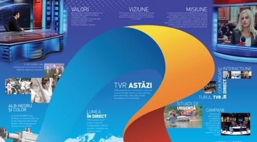 Misiune, viziune, valori   TAROM - Official Website
