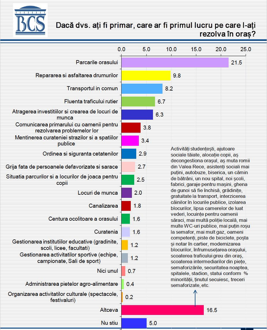 Viziunea USL pentru educatie by Psd Romania - Issuu
