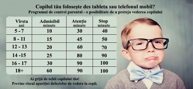 cum să verificați vederea copiilor