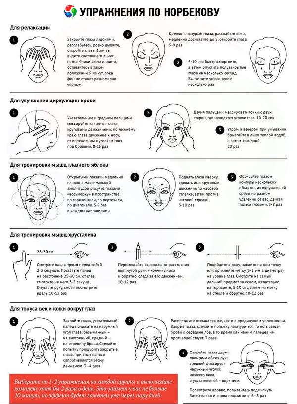 exerciții de miopie pentru recuperare