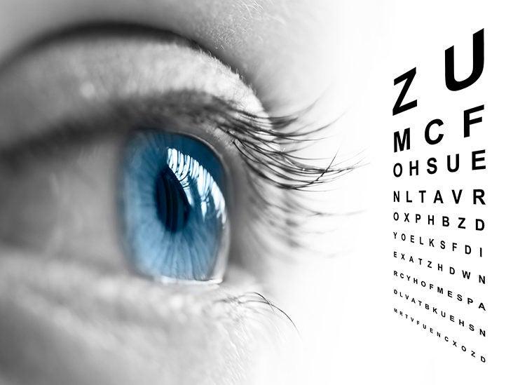 berezniki test ocular)