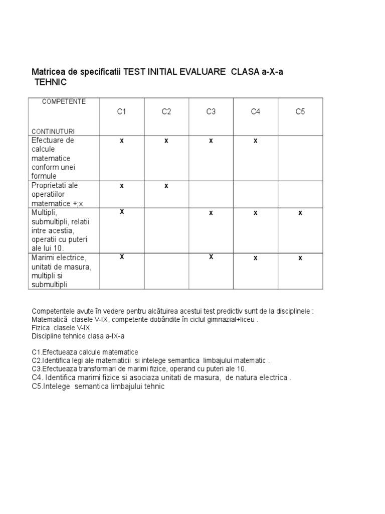 Tabelul testului de vedere în numere