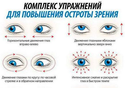 Exerciții pentru restabilirea vederii 1