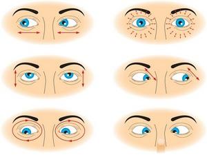 Metode Bates pentru restabilirea vederii)