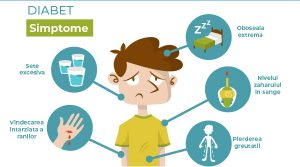 diabetul poate afecta vederea Centrul de oftalmologie Kashirka