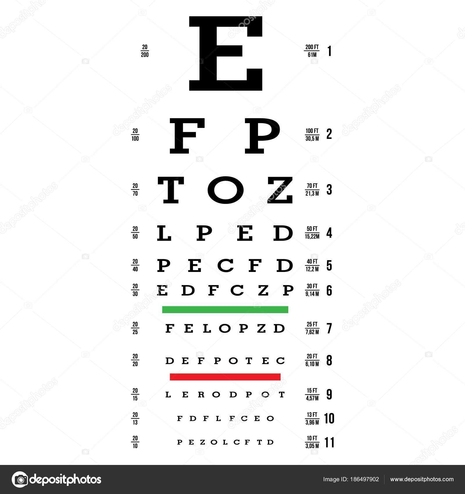 ceea ce înseamnă hipermetropie și miopie vederea cu vârsta