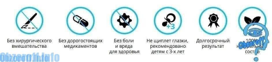 metoda de mărire a vederii)