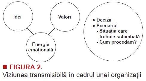 Viziune (spiritualitate) - Vision (spirituality) - localuri-bucuresti.ro