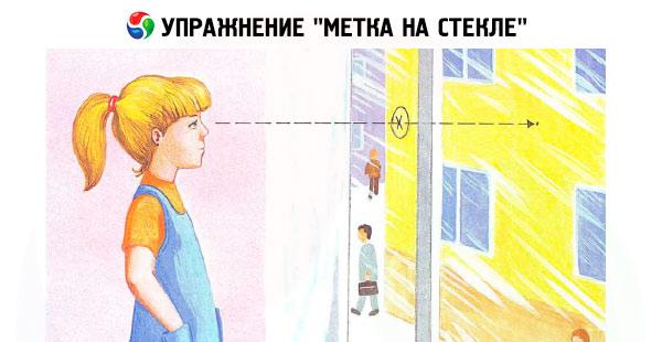 miopie și gimnastică pentru)