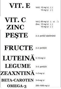 vitamine pentru intarirea vederii)
