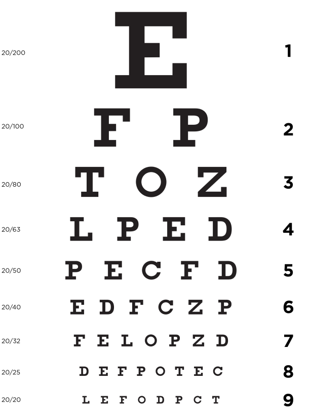 linie în tabelul de testare a vederii)
