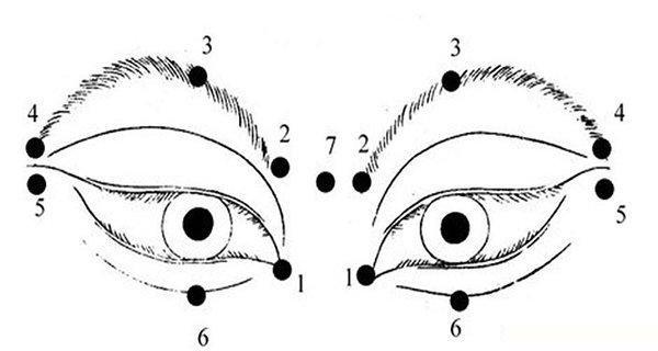 îmbunătățiți vederea pentru câteva ore