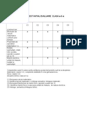 tabelul de mărimi al testului la vedere
